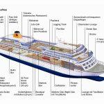 MS Columbus 2 - Hapag-Lloyd Kreuzfahrten